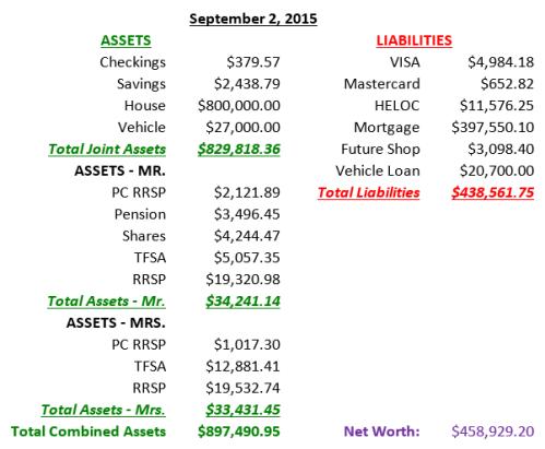 Financial Health Check - 1