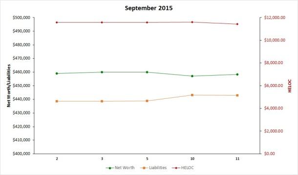 sept 11 graph