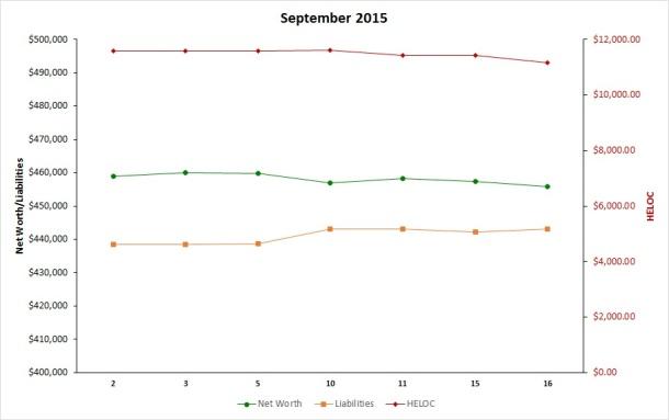 Sept 16 graph