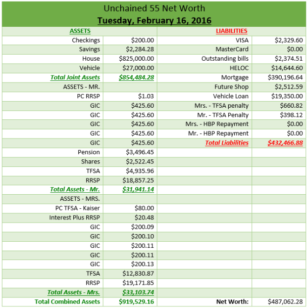 2016 Balance sheet
